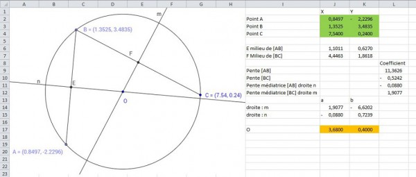GeoGebra_Excel_centre 3 points