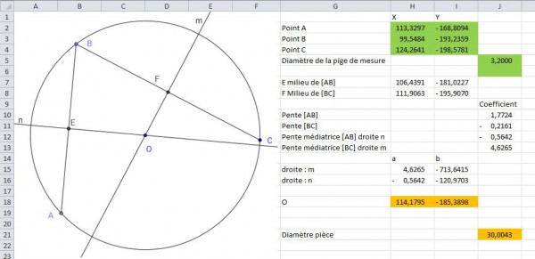 GeoGebra_Excel_centre 3 points_Modif_finale
